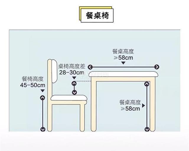 设计师偷偷提醒:最全<a href=http://www.yasoso.com/ target=_blank class=infotextkey>新房装修</a>64个尺寸装错就等着返工!精确到1毫